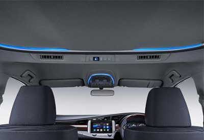 Interior All New Kijang Innova 2016