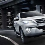 Toyota All New Fortuner
